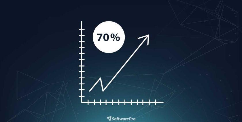 SoftwarePro #software
