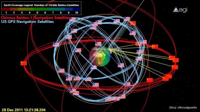 Obežné dráhy systémov GPS a Beidou v roku 2011